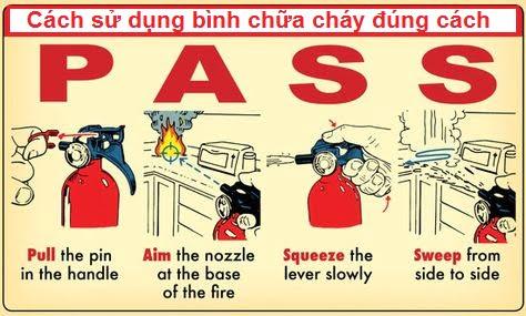cách sử dụng bình chữa cháy đúng cách